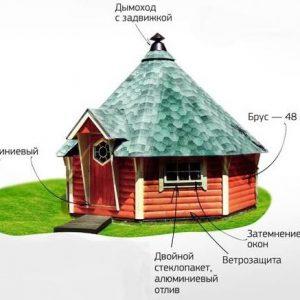 Схема гриль-домика Кота 9 Премиум